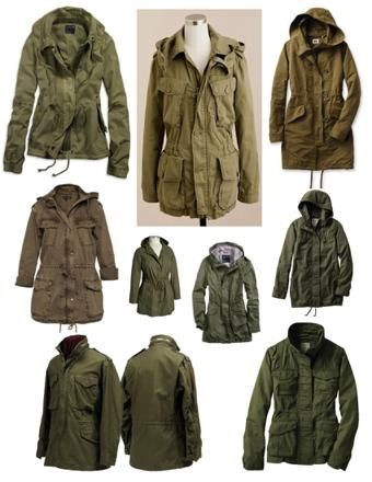 anorak parka difference
