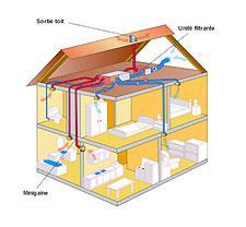 condensation dans la maison