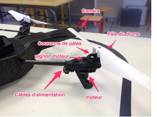d un drone