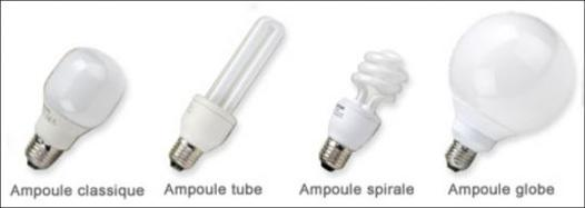 different type d ampoule