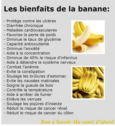 les effets de la banane