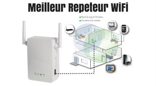 meilleur prolongateur wifi