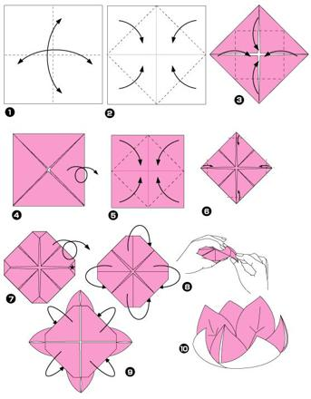 origami facile fleur