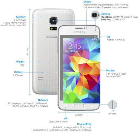 samsung galaxy s5 fiche technique