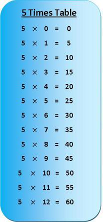 table des 5