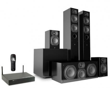 transmetteur audio sans fil home cinema