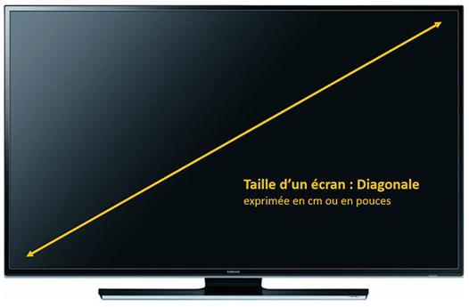 tv 48 pouces en cm