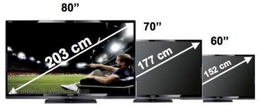 tv grand ecran 80 pouces