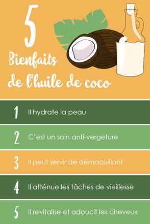 vertu huile de coco
